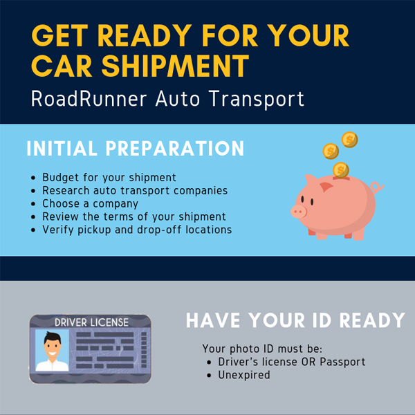 The Complete Car Shipping Checklist
